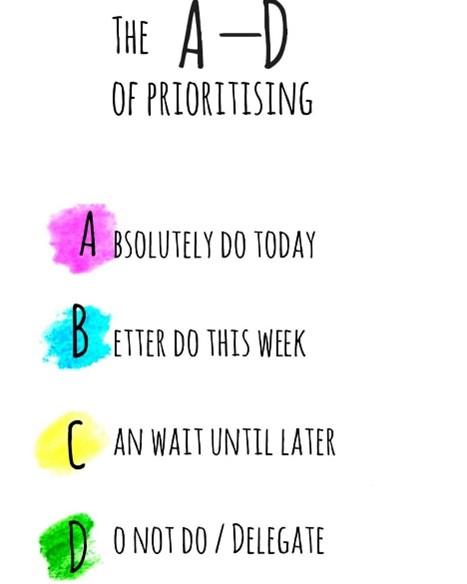 Prioritising tool