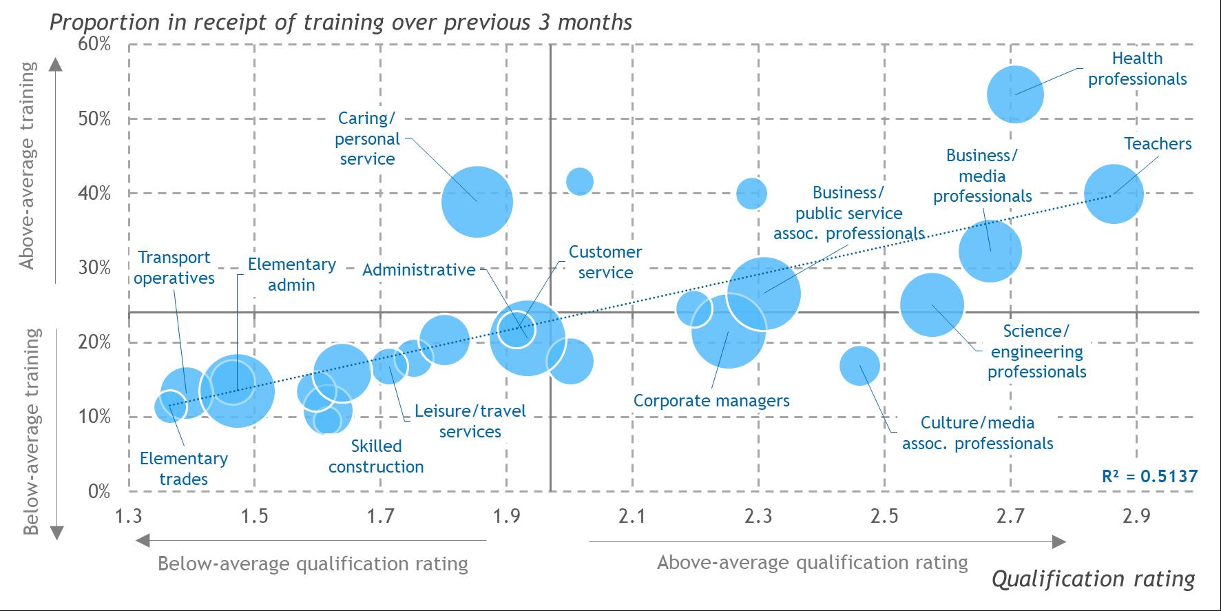 apprenticeship statistics 3