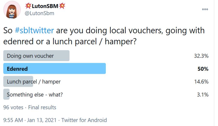 SBM poll