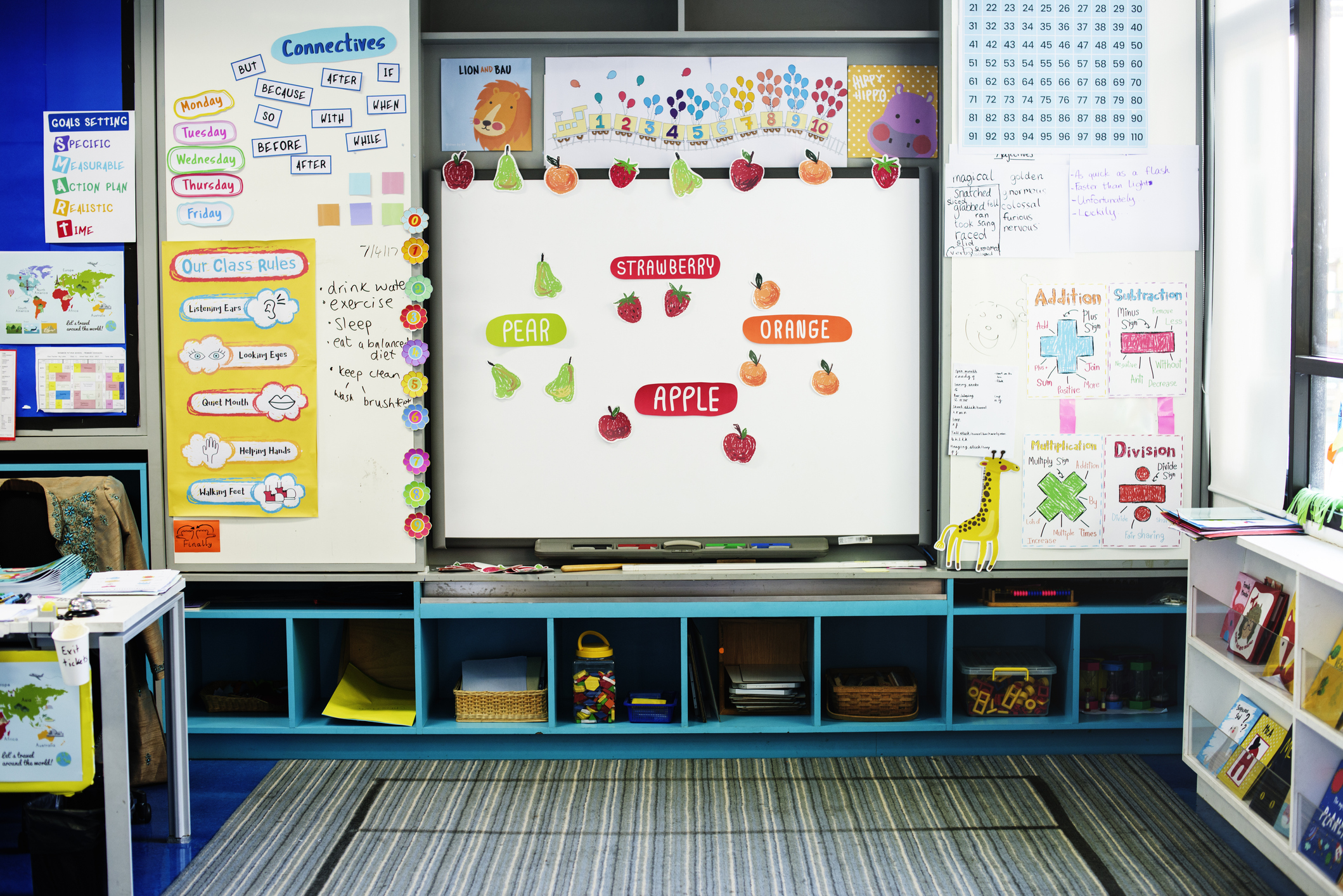 Classroom Displays Why They Don T Work Tes