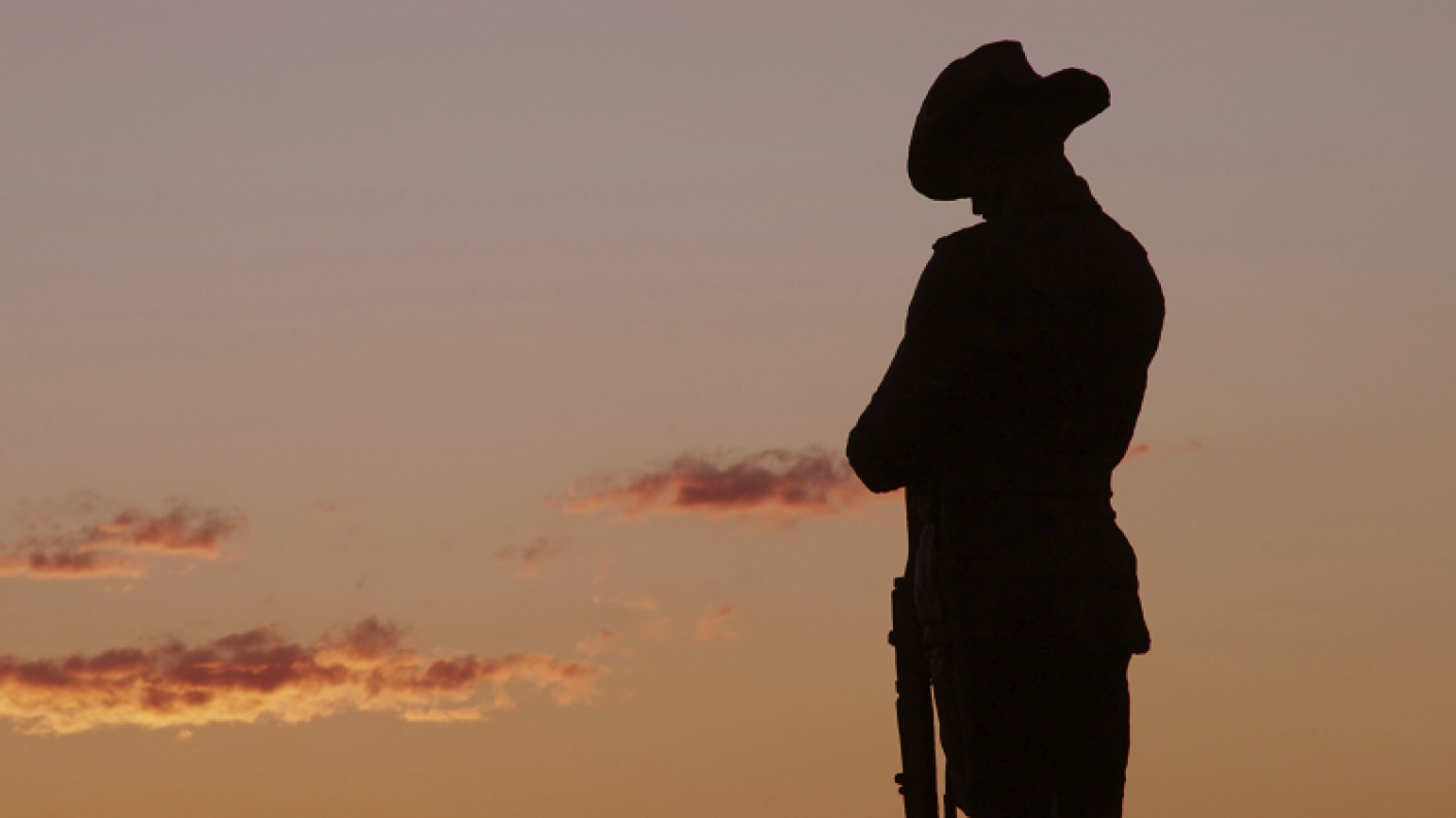 Anzac Day, Australia, New Zealand, Gallipoli Campaign, First World War, Resources, Lesson, Activity, Primary, Secondary